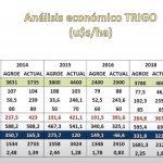 agroecologia en agricultura extensiva en argentina