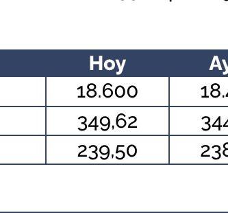 precio quintal de soja cuanto sale valor 28 agosto 2020