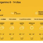 pronostico lluvia pergamino argentina hoy