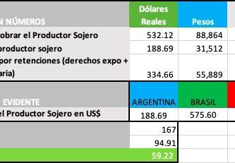 precio soja hoy informe usda junio 2021
