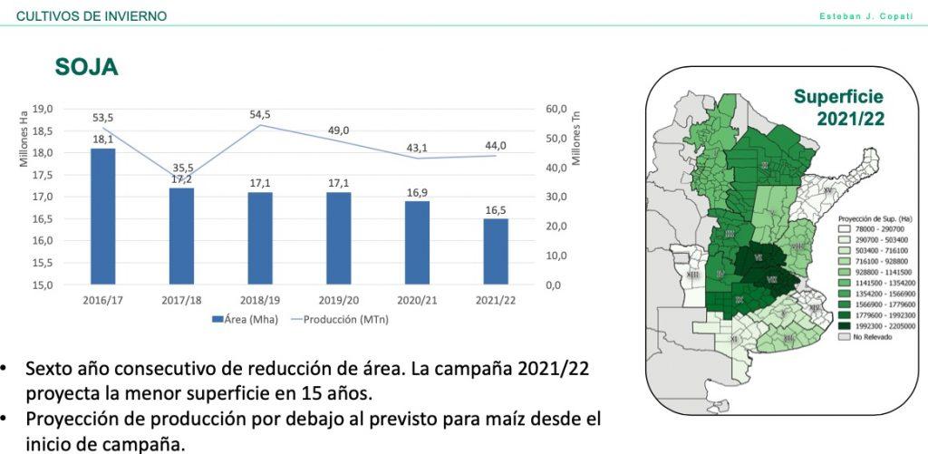 argentina produccion cosecha de soja 2022